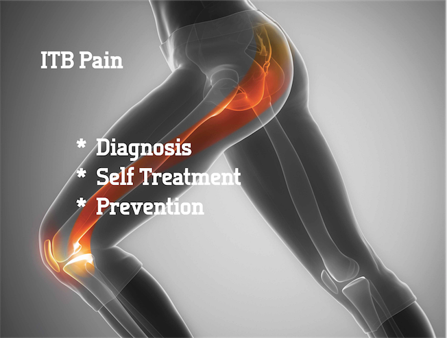 ITB pain, cure for ITB pain